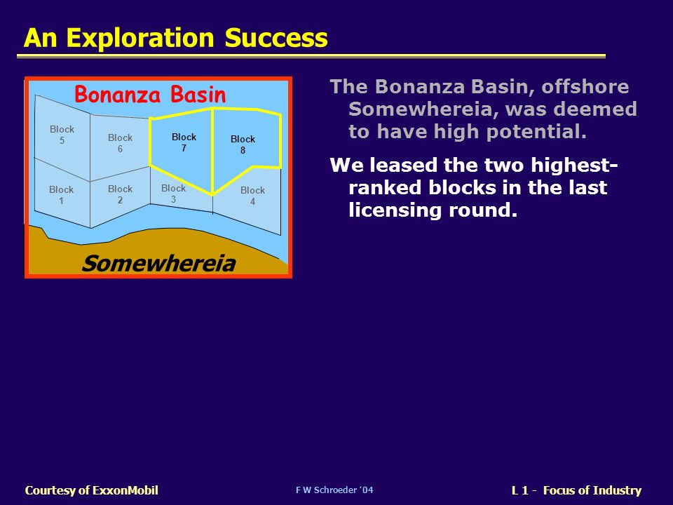 F W Schroeder 04 L 1 - Focus of IndustryCourtesy of ExxonMobil An Exploration Success The Bonanza Basin, offshore Somewhereia, was deemed to have high