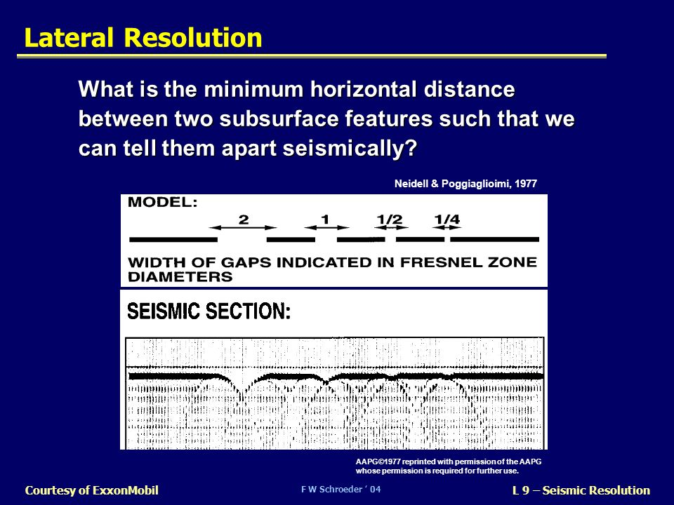 F W Schroeder 04 L 9 – Seismic ResolutionCourtesy of ExxonMobil What is the minimum horizontal distance between two subsurface features such that we c