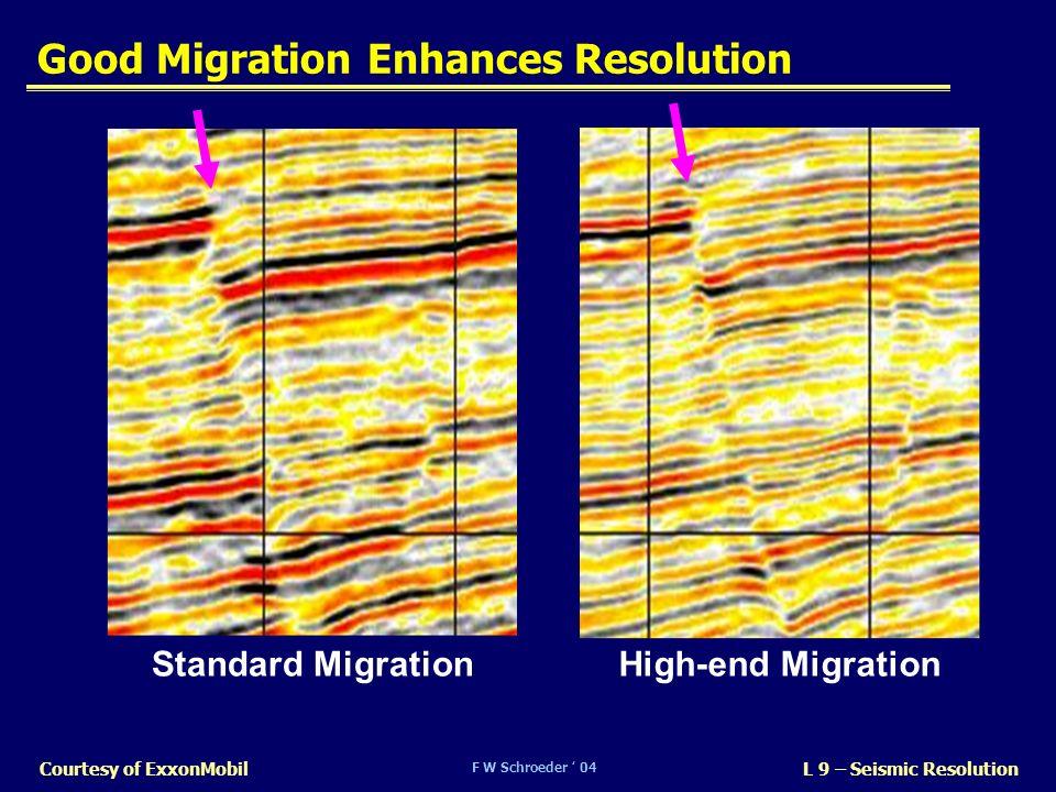 F W Schroeder 04 L 9 – Seismic ResolutionCourtesy of ExxonMobil Standard MigrationHigh-end Migration Good Migration Enhances Resolution