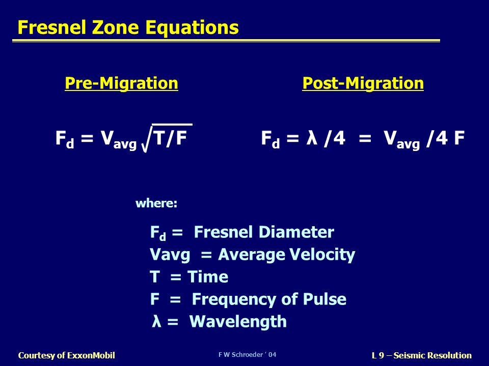 F W Schroeder 04 L 9 – Seismic ResolutionCourtesy of ExxonMobil Fresnel Zone Equations Pre-MigrationPost-Migration where: F d = Fresnel Diameter Vavg