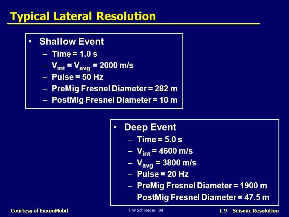 F W Schroeder 04 L 9 – Seismic ResolutionCourtesy of ExxonMobil Typical Lateral Resolution Shallow Event –Time = 1.0 s –V int = V avg = 2000 m/s –Puls