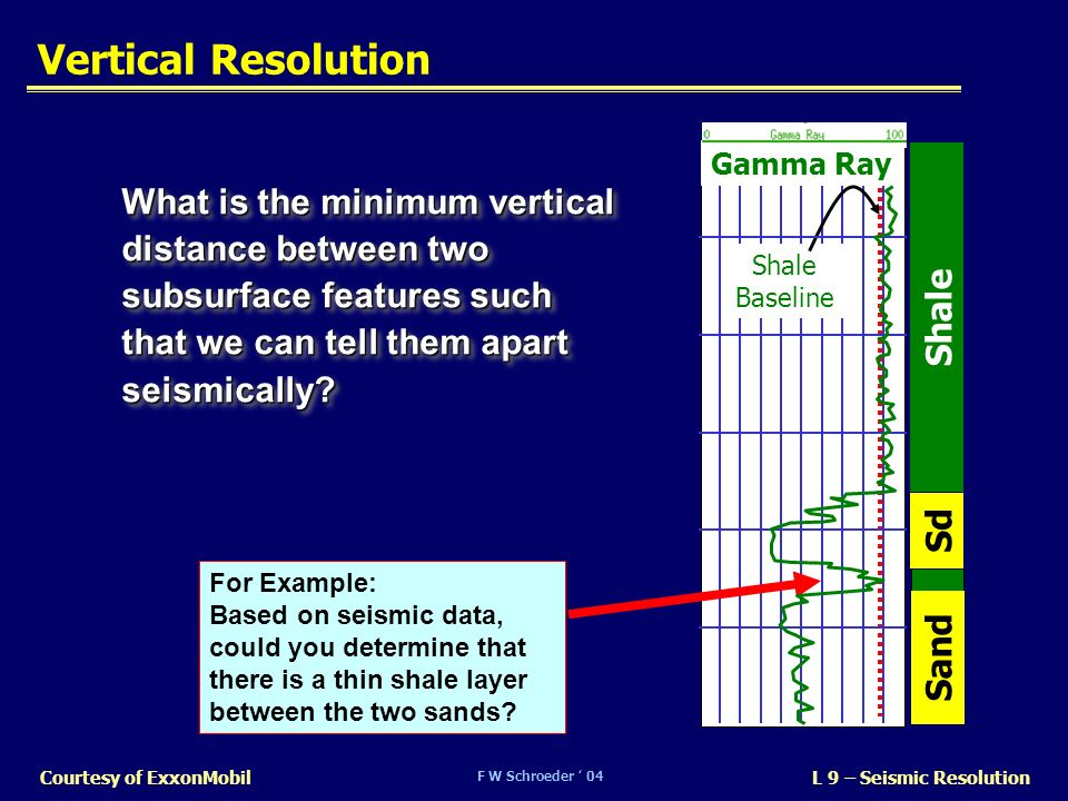 F W Schroeder 04 L 9 – Seismic ResolutionCourtesy of ExxonMobil What is the minimum vertical distance between two subsurface features such that we can