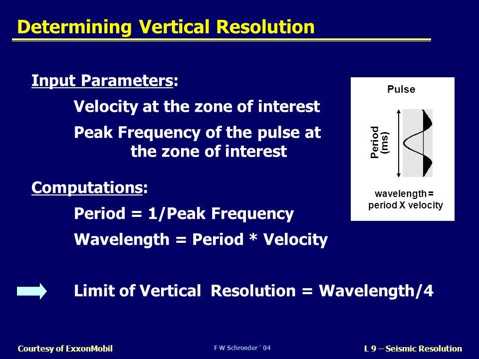 F W Schroeder 04 L 9 – Seismic ResolutionCourtesy of ExxonMobil Determining Vertical Resolution Period (ms) wavelength = period X velocity Pulse Input