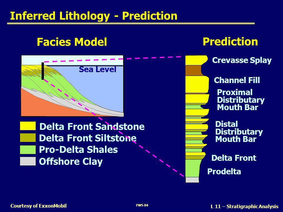 FWS 04 L 11 – Stratigraphic Analysis Courtesy of ExxonMobil Inferred Lithology - Prediction Prediction Crevasse Splay Channel Fill Proximal Distributa