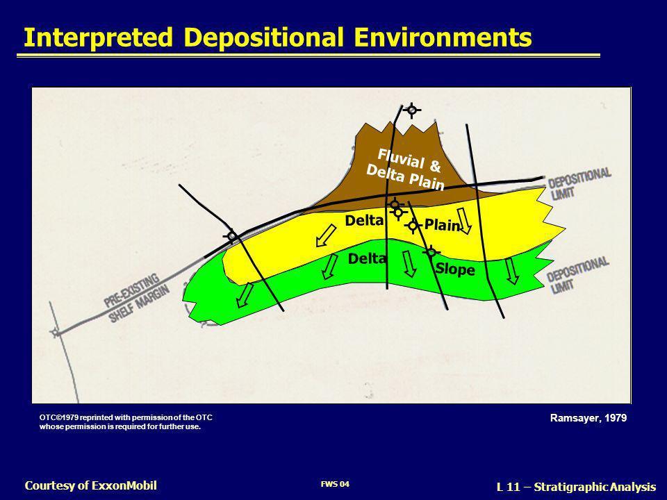 FWS 04 L 11 – Stratigraphic Analysis Courtesy of ExxonMobil Interpreted Depositional Environments Fluvial & Delta Plain Delta Plain Slope Delta Ramsay