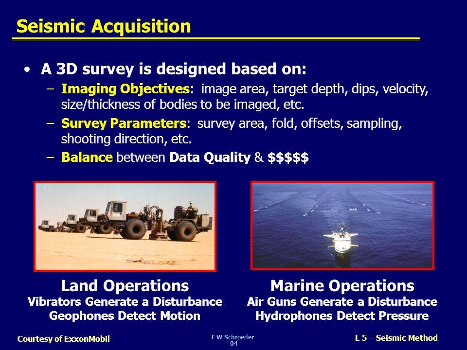 F W Schroeder04 L 5 – Seismic Method Courtesy of ExxonMobil Raw Data - Marine
