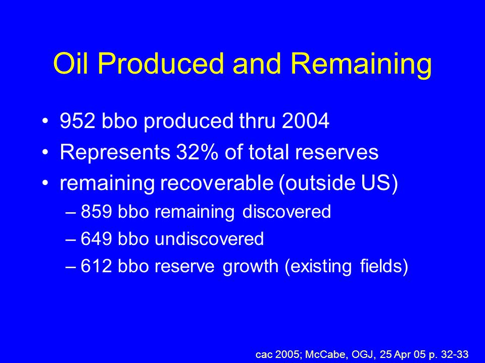 Global Discoveries Decreasing Global Production Increasing (Heavy oil includes bitumen & assumes primary and secondary recovery) Source: Laherrere, 20