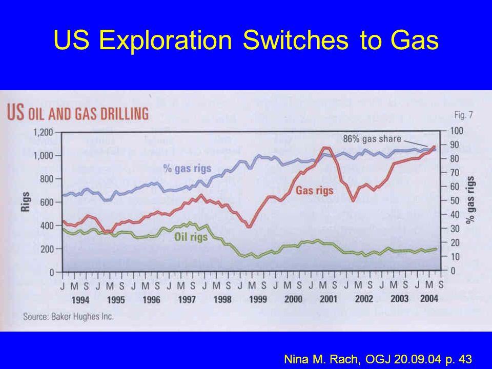OGJ 13.Dec 04 p. 24 Future GOM Oil and Gas Production