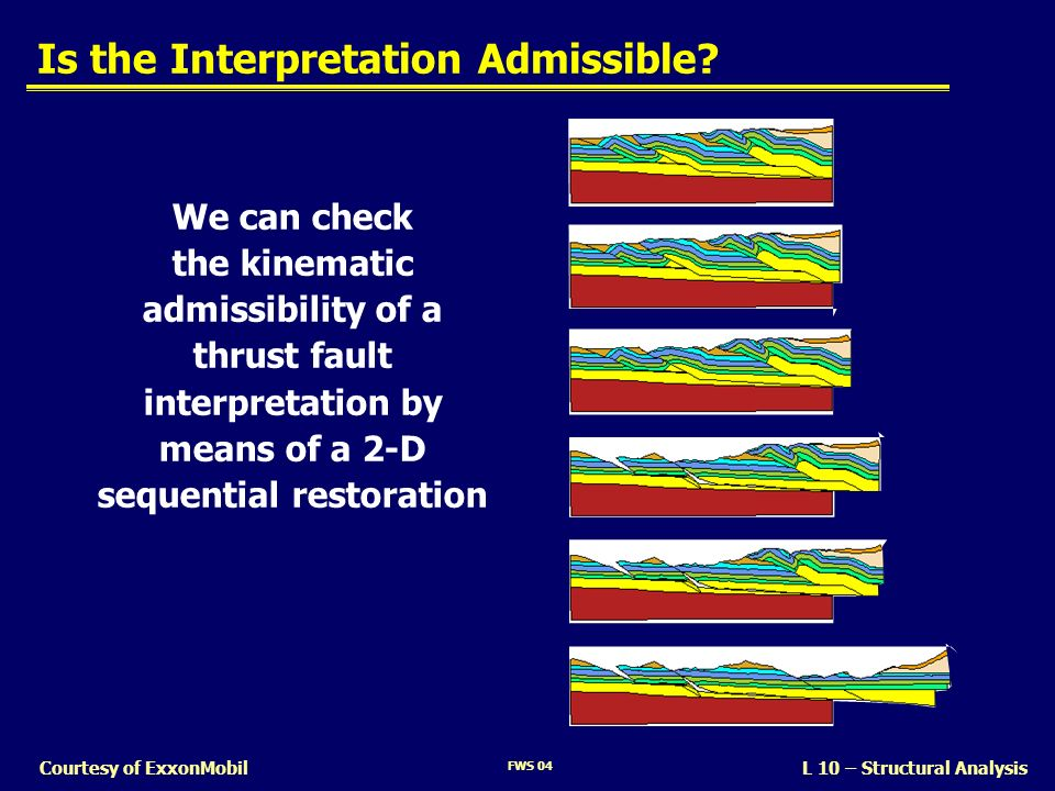 FWS 04 L 10 – Structural AnalysisCourtesy of ExxonMobil Is the Interpretation Admissible? We can check the kinematic admissibility of a thrust fault i