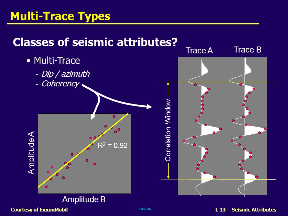 FWS 06 L 13 - Seismic AttributesCourtesy of ExxonMobil Classes of seismic attributes? Multi-Trace - Dip / azimuth - Coherency Correlation Window Trace