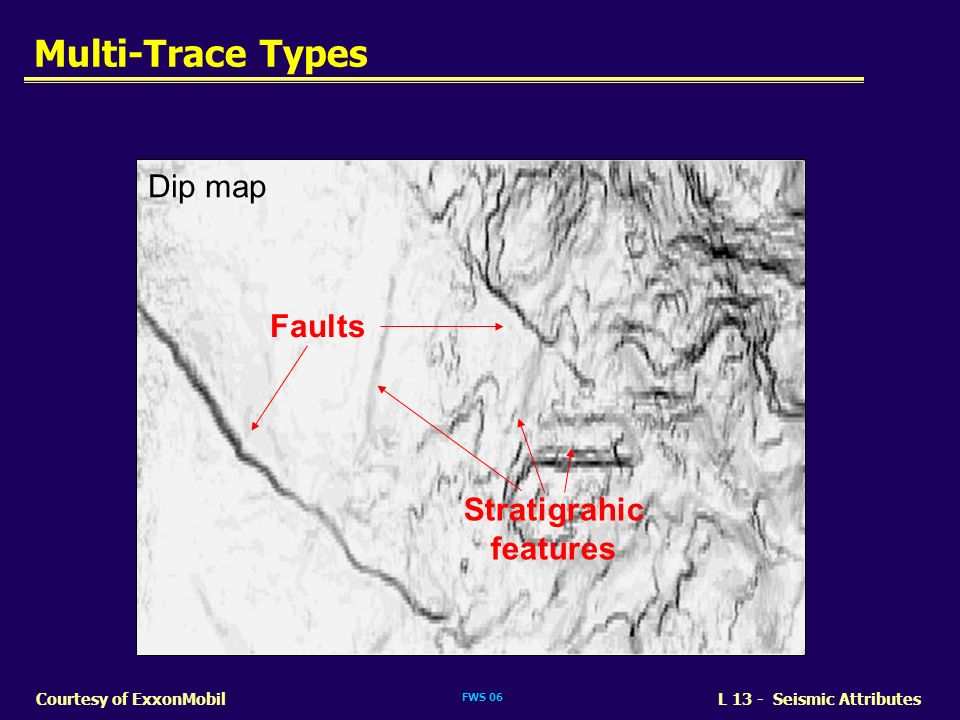 FWS 06 L 13 - Seismic AttributesCourtesy of ExxonMobil Faults Stratigrahic features Dip map Multi-Trace Types