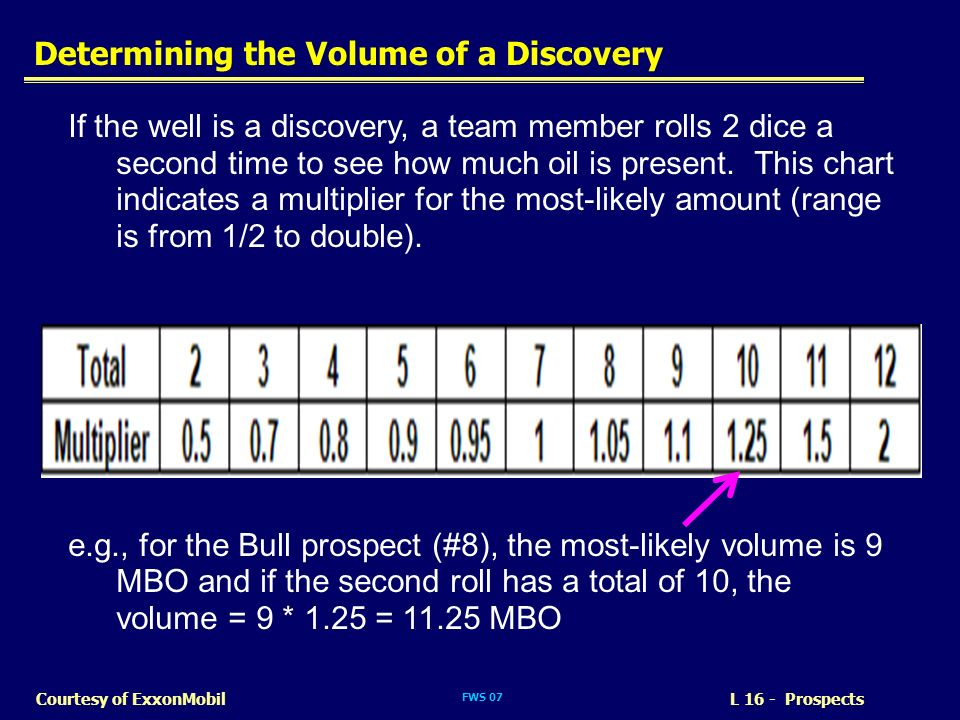 FWS 07 L 16 - ProspectsCourtesy of ExxonMobil Determining the Volume of a Discovery If the well is a discovery, a team member rolls 2 dice a second ti
