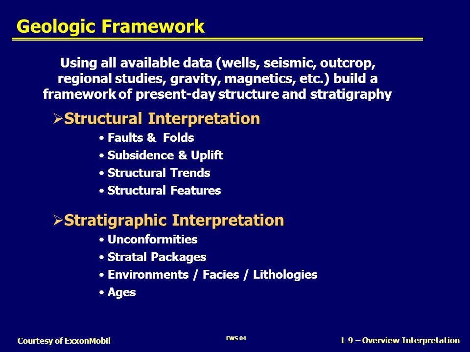 FWS 04 L 9 – Overview Interpretation Courtesy of ExxonMobil Geologic Framework Structural Interpretation Faults & Folds Subsidence & Uplift Structural