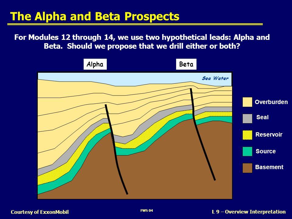 FWS 04 L 9 – Overview Interpretation Courtesy of ExxonMobil The Alpha and Beta Prospects Reservoir Seal Source Basement Overburden AlphaBeta For Modul