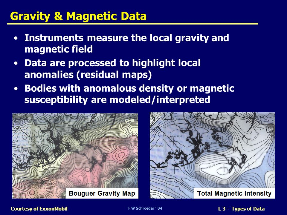 F W Schroeder 04 L 3 - Types of DataCourtesy of ExxonMobil Gravity & Magnetic Data Instruments measure the local gravity and magnetic field Data are p