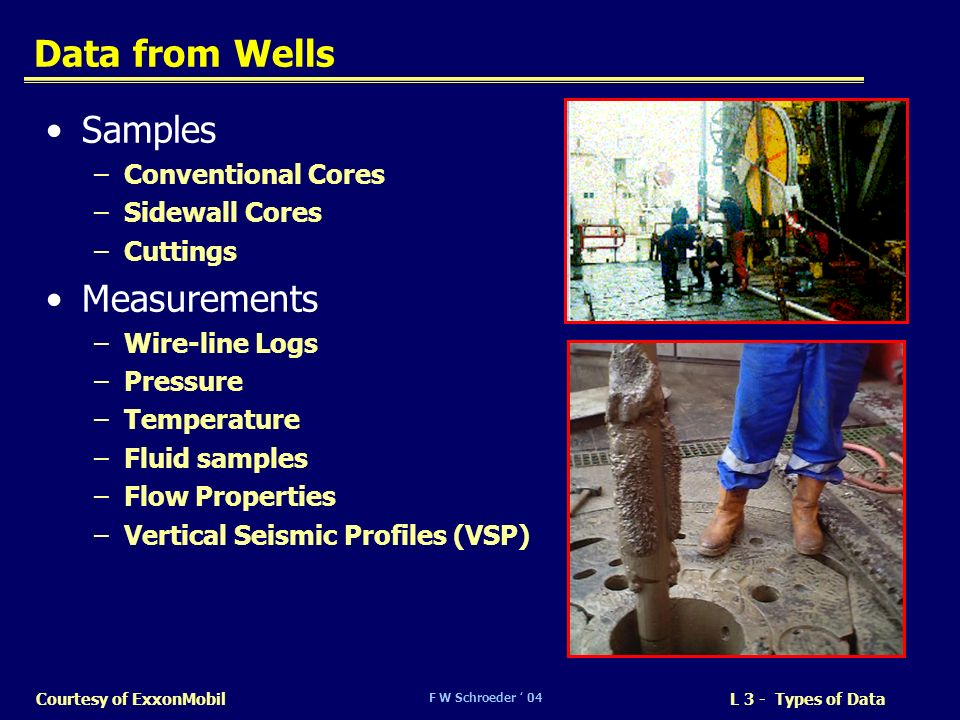 F W Schroeder 04 L 3 - Types of DataCourtesy of ExxonMobil Data from Wells Samples –Conventional Cores –Sidewall Cores –Cuttings Measurements –Wire-li