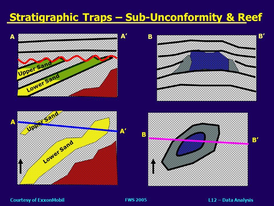 FWS 2005 L12 – Data AnalysisCourtesy of ExxonMobil Stratigraphic Traps – Sub-Unconformity & Reef A A Upper Sand Lower Sand B B Upper Sand Lower Sand B