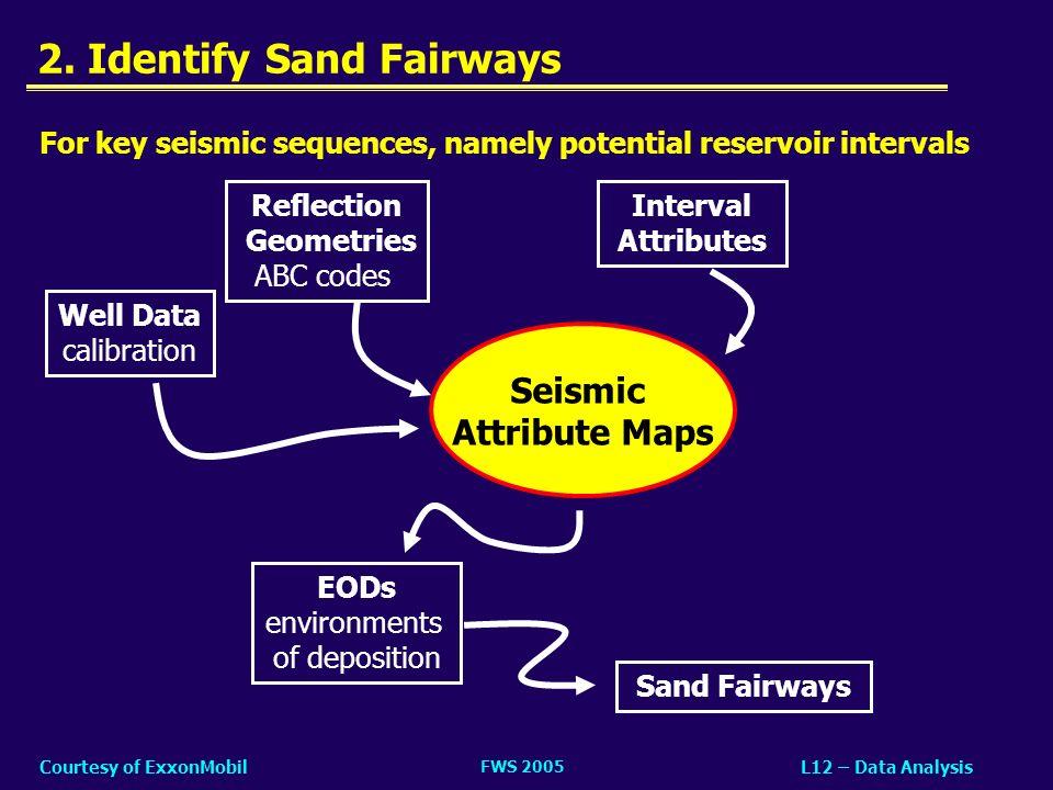 FWS 2005 L12 – Data AnalysisCourtesy of ExxonMobil 2. Identify Sand Fairways Reflection Geometries ABC codes EODs environments of deposition Well Data