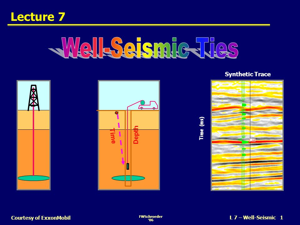 FWSchroeder06 L 7 – Well-Seismic 2 Courtesy of ExxonMobil n Objectives of the seismic - well tie n What is a good well-seismic tie.