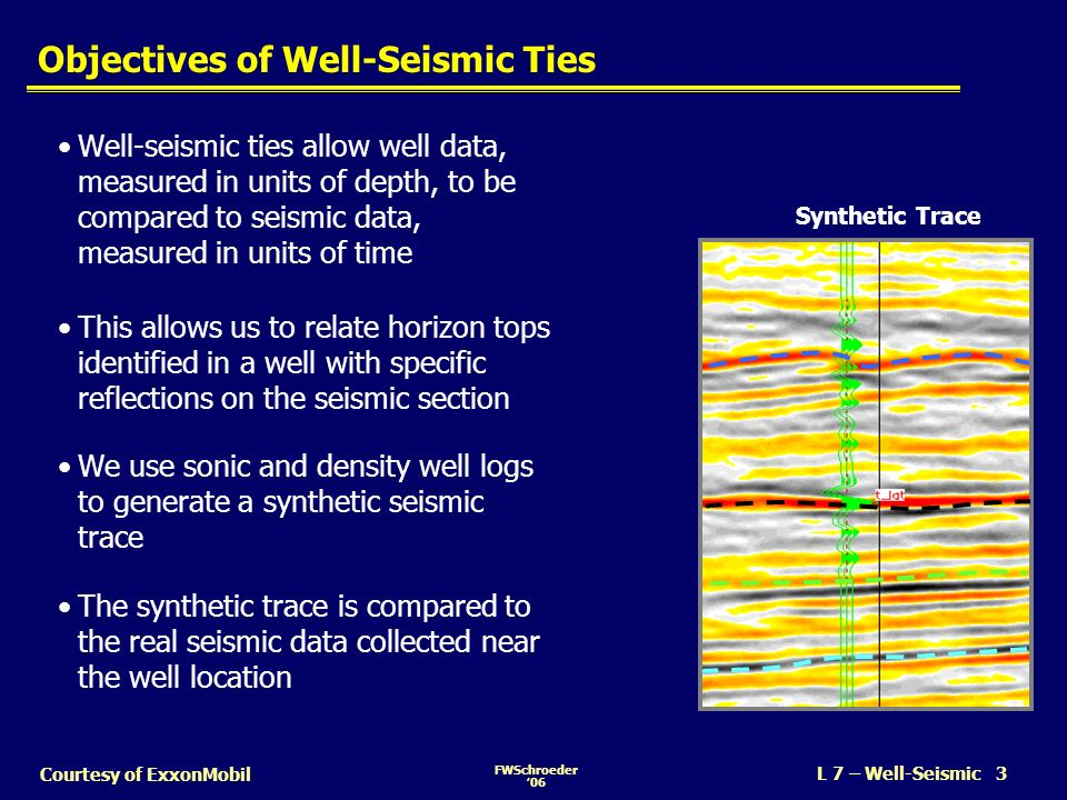 FWSchroeder06 L 7 – Well-Seismic 14 Courtesy of ExxonMobil Tying Synthetic to Seismic Data nPosition synthetic trace on seismic line.