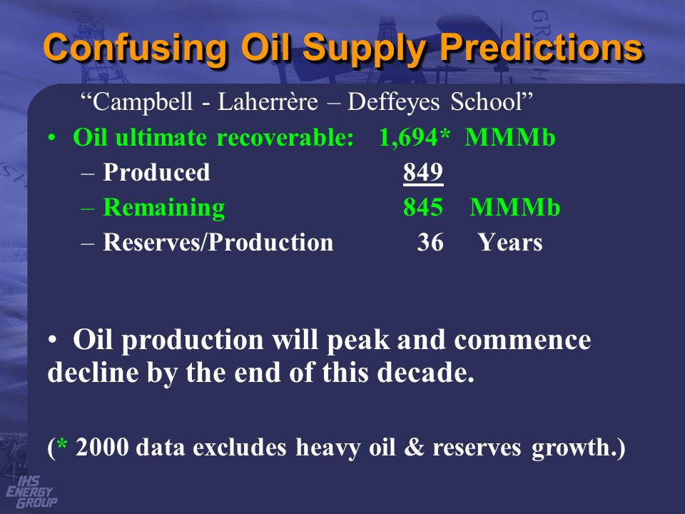 World Oil Resources Major Non-conventional Liquid Resources In Place