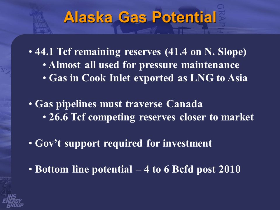 Alaska Gas Potential 44.1 Tcf remaining reserves (41.4 on N.