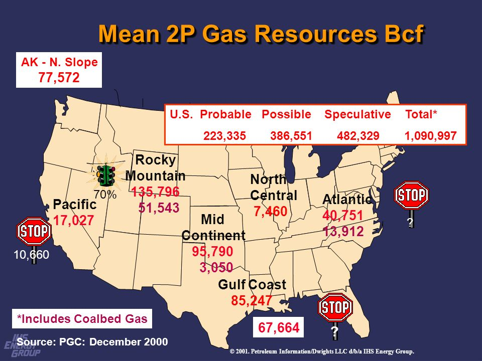*Includes Coalbed Gas Mean 2P Gas Resources Bcf Atlantic 40,751 13,912 North Central 7,460 Gulf Coast 85,247 67,664 Mid Continent 95,790 3,050 Rocky Mountain 135,796 51,543 Pacific 17,027 Source: PGC: December 2000 U.S.
