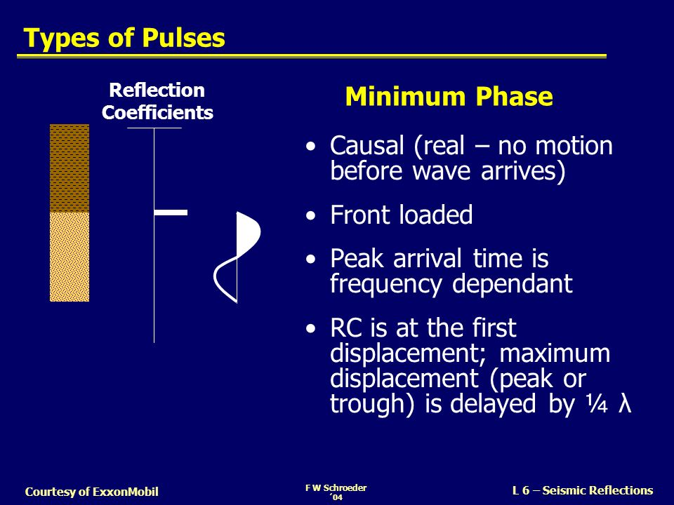 F W Schroeder 04 L 6 – Seismic Reflections Courtesy of ExxonMobil Types of Pulses Causal (real – no motion before wave arrives) Front loaded Peak arri