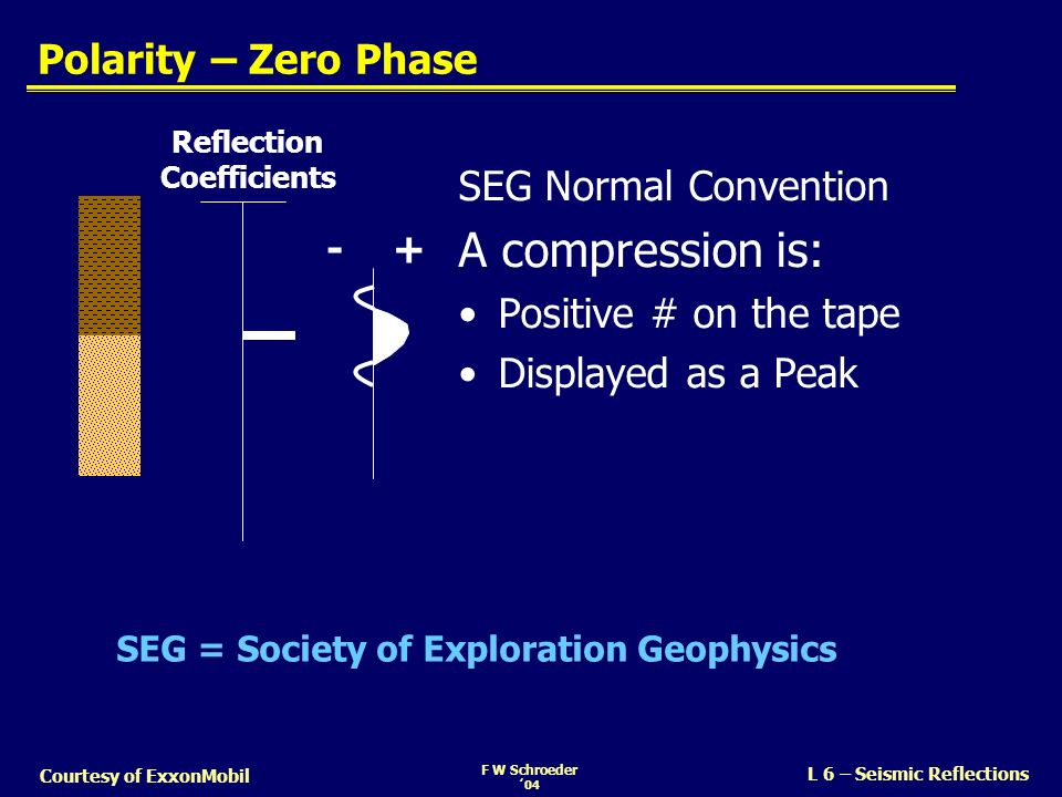 F W Schroeder 04 L 6 – Seismic Reflections Courtesy of ExxonMobil Polarity – Zero Phase SEG Normal Convention A compression is: Positive # on the tape