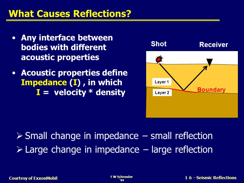 F W Schroeder 04 L 6 – Seismic Reflections Courtesy of ExxonMobil What Causes Reflections? Any interface between bodies with different acoustic proper