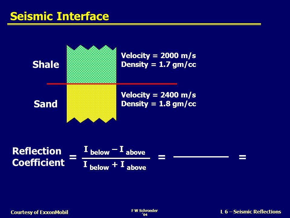 F W Schroeder 04 L 6 – Seismic Reflections Courtesy of ExxonMobil Seismic Interface Shale Sand Velocity = 2000 m/s Density = 1.7 gm/cc Velocity = 2400