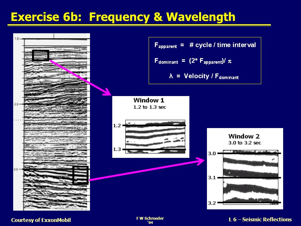 F W Schroeder 04 L 6 – Seismic Reflections Courtesy of ExxonMobil Exercise 6b: Frequency & Wavelength