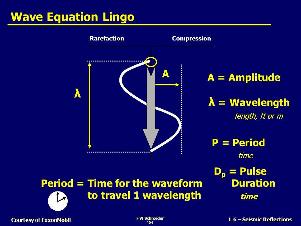 F W Schroeder 04 L 6 – Seismic Reflections Courtesy of ExxonMobil Wave Equation Lingo CompressionRarefaction A A = Amplitude λ = Wavelength length, ft