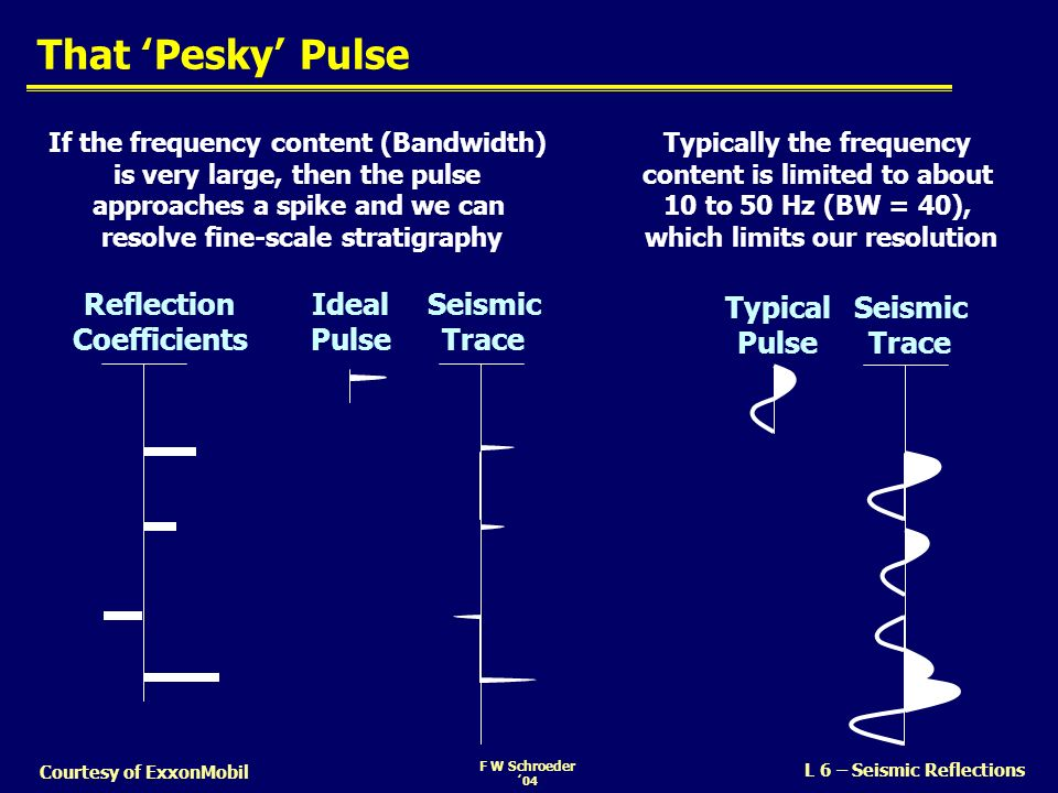 F W Schroeder 04 L 6 – Seismic Reflections Courtesy of ExxonMobil Types of Pulses Causal (real – no motion before wave arrives) Front loaded Peak arrival time is frequency dependant RC is at the first displacement; maximum displacement (peak or trough) is delayed by ¼ λ Reflection Coefficients Minimum Phase