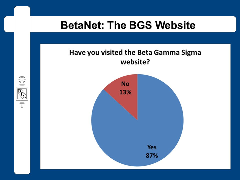 BetaNet: The BGS Website