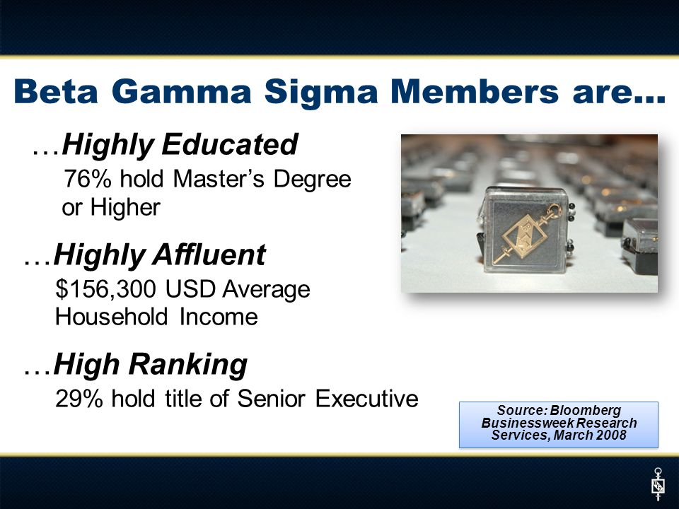 …Highly Educated 76% hold Masters Degree or Higher …Highly Affluent $156,300 USD Average Household Income …High Ranking 29% hold title of Senior Executive Source: Bloomberg Businessweek Research Services, March 2008 Beta Gamma Sigma Members are…