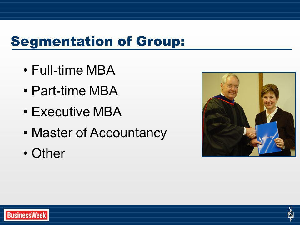 Segmentation of Group: Full-time MBA Part-time MBA Executive MBA Master of Accountancy Other