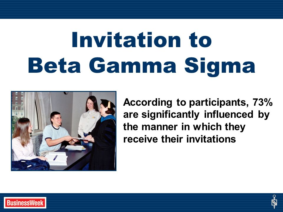 Invitation to Beta Gamma Sigma According to participants, 73% are significantly influenced by the manner in which they receive their invitations