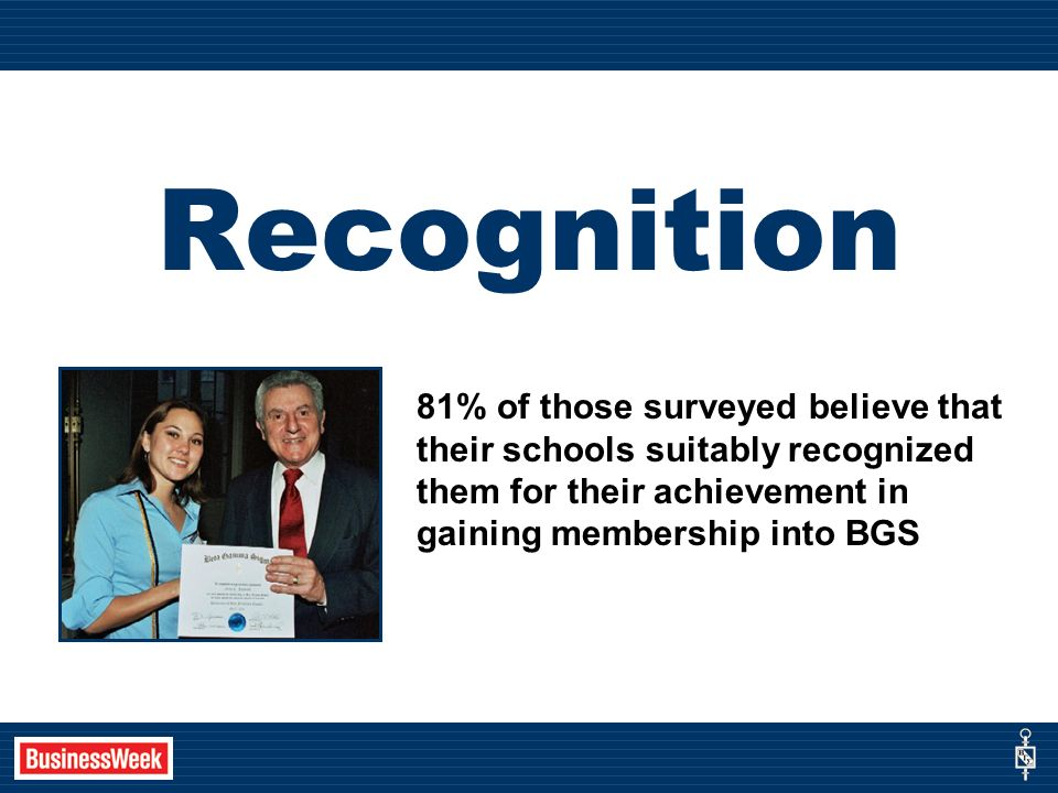Recognition 81% of those surveyed believe that their schools suitably recognized them for their achievement in gaining membership into BGS