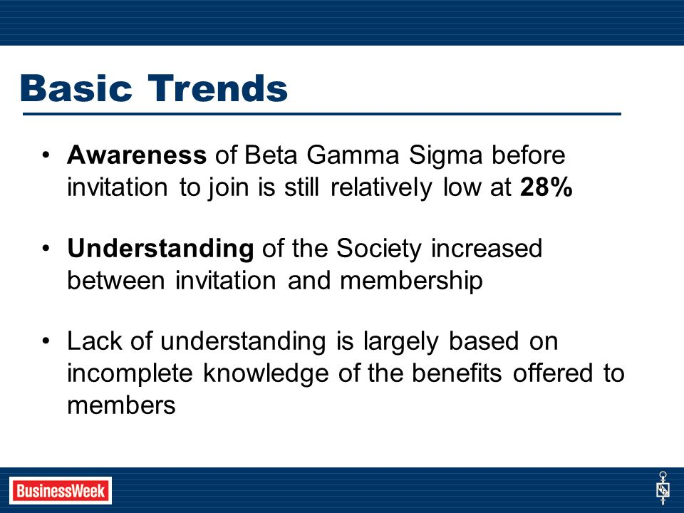 Awareness of Beta Gamma Sigma before invitation to join is still relatively low at 28% Understanding of the Society increased between invitation and membership Lack of understanding is largely based on incomplete knowledge of the benefits offered to members Basic Trends