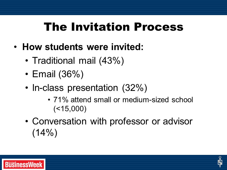 The Invitation Process How students were invited: Traditional mail (43%) Email (36%) In-class presentation (32%) 71% attend small or medium-sized school (<15,000) Conversation with professor or advisor (14%)