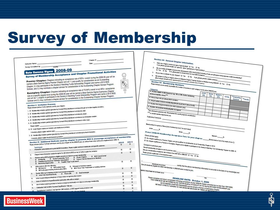 Survey of Membership
