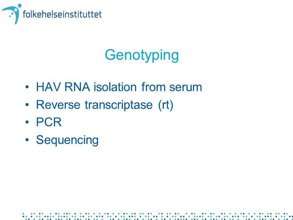 Genotyping HAV RNA isolation from serum Reverse transcriptase (rt) PCR Sequencing