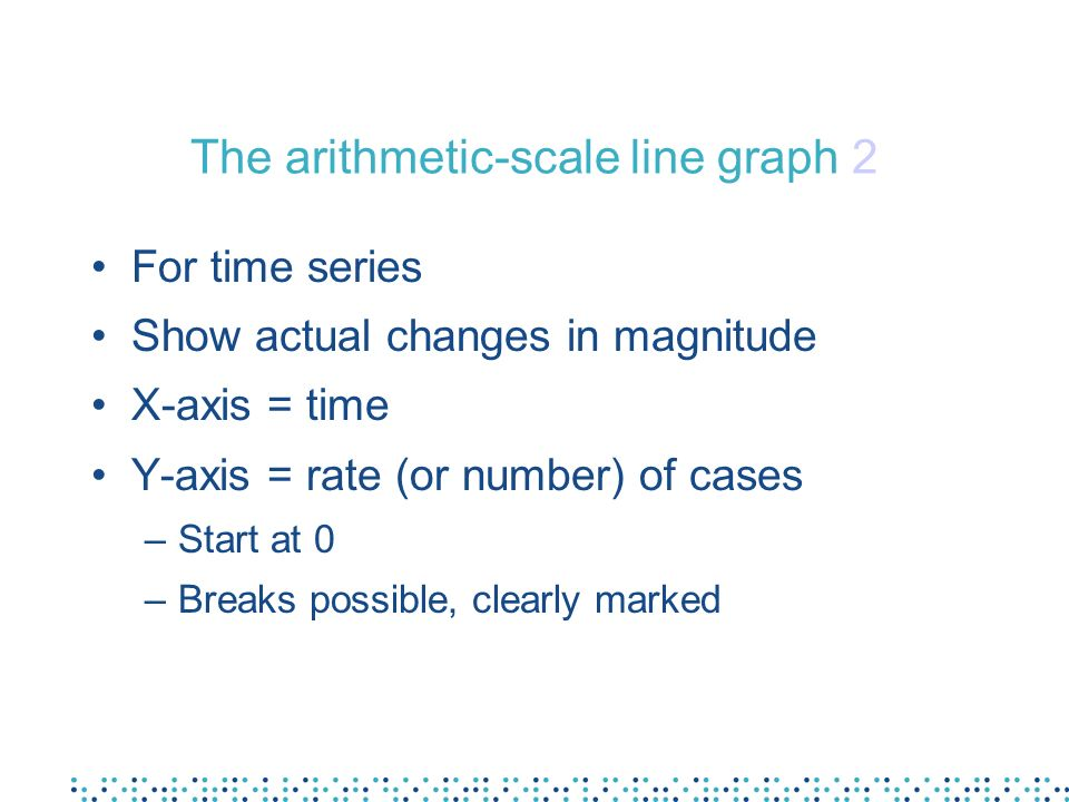 The arithmetic-scale line graph 1