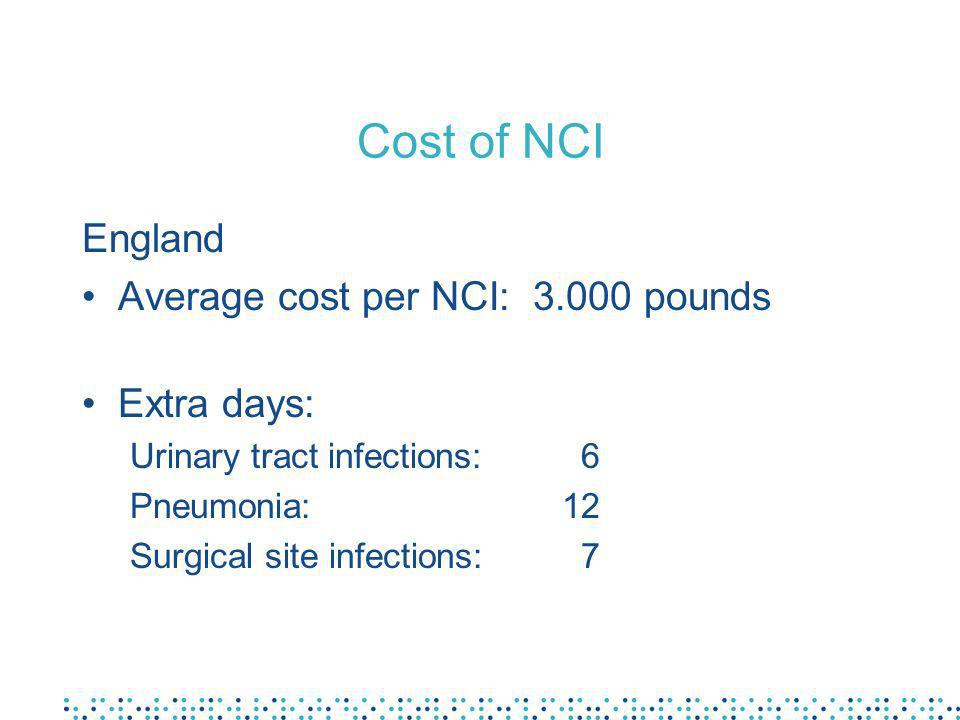 Cost of NCI England Average cost per NCI: 3.000 pounds Extra days: Urinary tract infections: 6 Pneumonia:12 Surgical site infections: 7