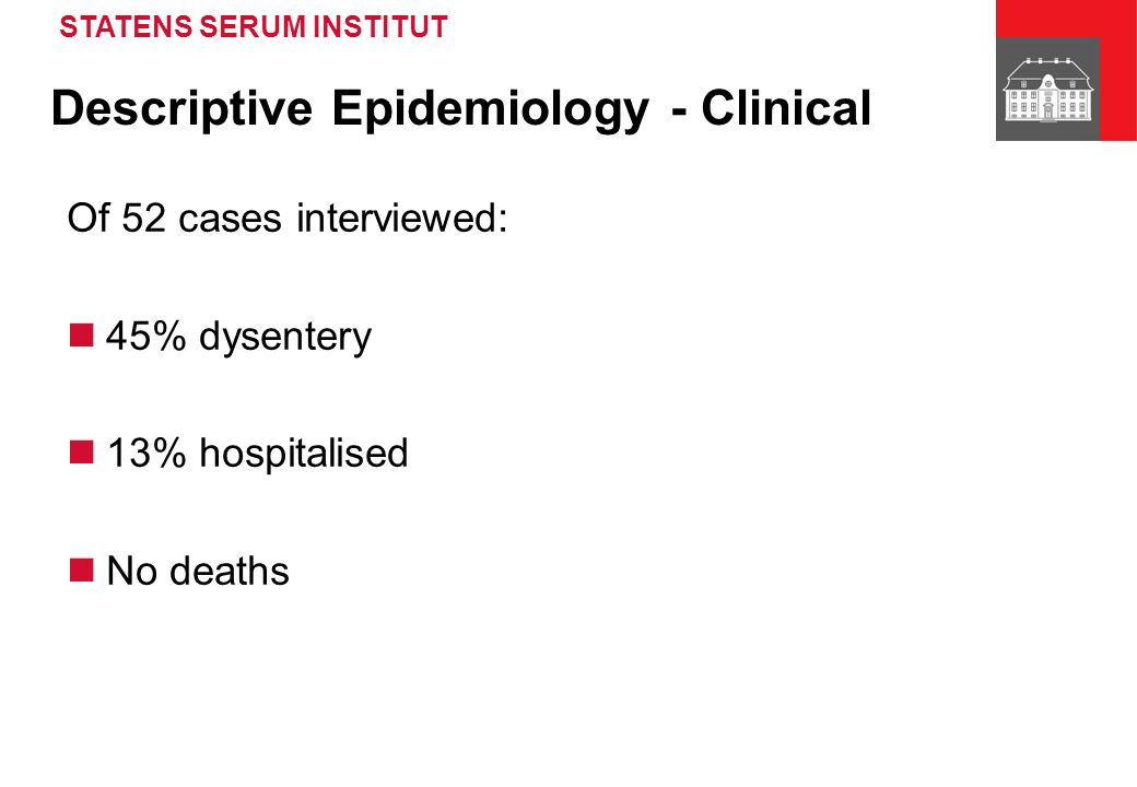 STATENS SERUM INSTITUT Descriptive Epidemiology - Clinical Of 52 cases interviewed: 45% dysentery 13% hospitalised No deaths