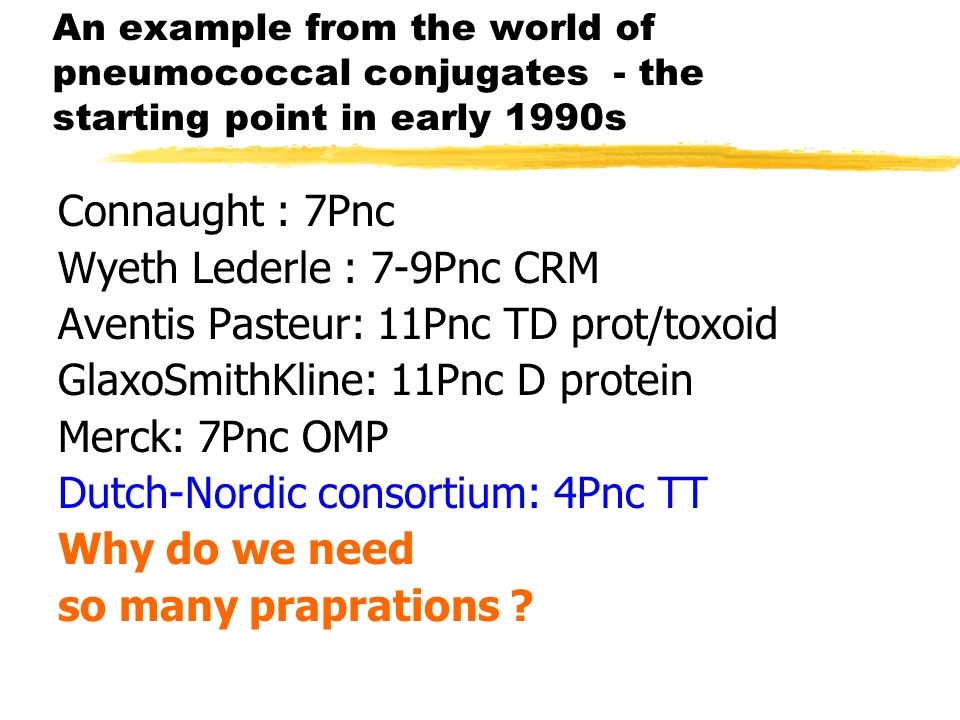 An example from the world of pneumococcal conjugates - the starting point in early 1990s Connaught : 7Pnc Wyeth Lederle : 7-9Pnc CRM Aventis Pasteur: