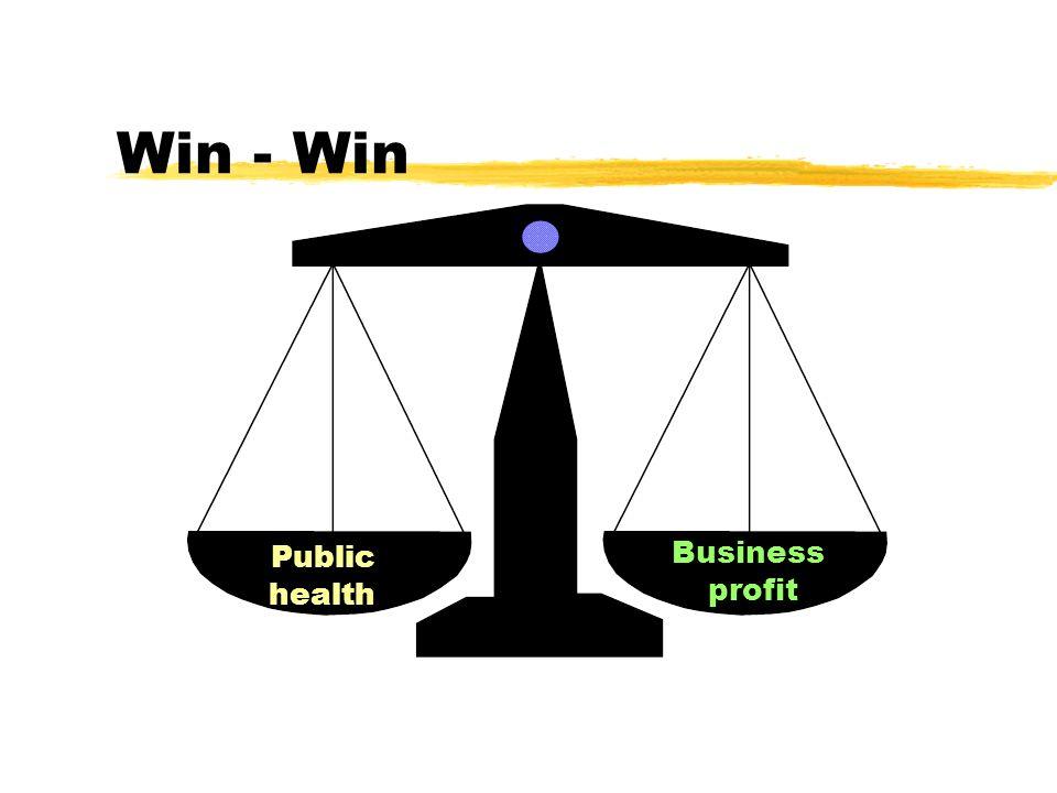 Win - Win Public health Business profit
