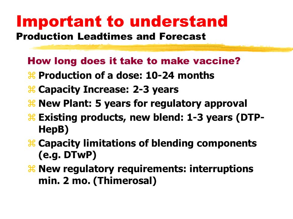 Important to understand Production Leadtimes and Forecast How long does it take to make vaccine? zProduction of a dose: 10-24 months zCapacity Increas