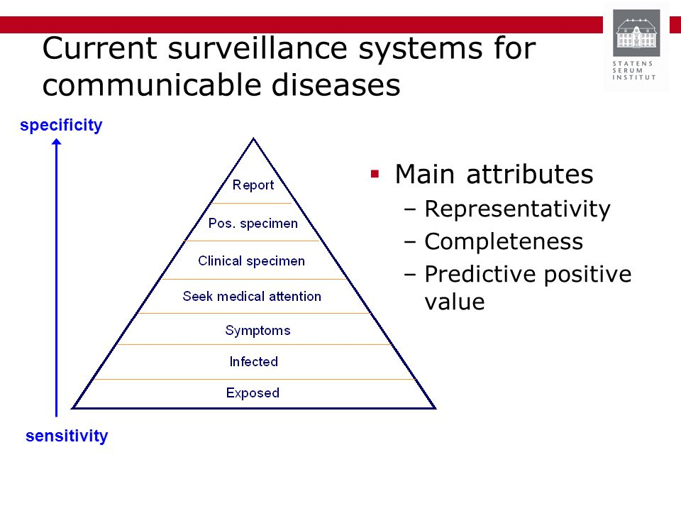 Current surveillance systems for communicable diseases Main attributes –Representativity –Completeness –Predictive positive value sensitivity specificity